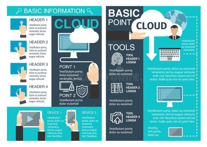 互联网云彩信息向量小册子 库存例证