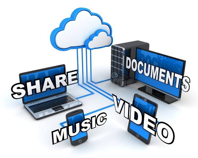互联网云彩,概念 库存例证