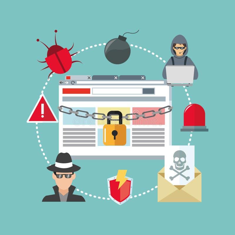 Download 互联网安全设计 系统象 五颜六色的例证,传染媒介 向量例证. 插画 包括有 发送同样的消息到多个新闻组, 危险 - 72371809