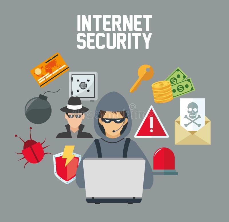 Download 互联网安全设计 系统象 五颜六色的例证,传染媒介 向量例证. 插画 包括有 信息, 风险, 安全性, 小心 - 72372244