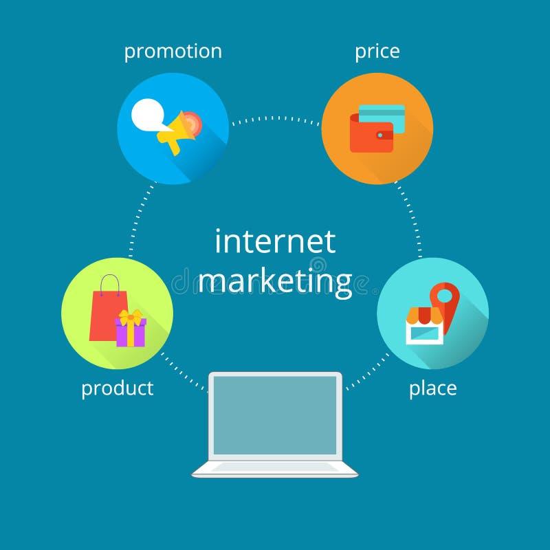互联网推销计划 infografic的事务 向量例证