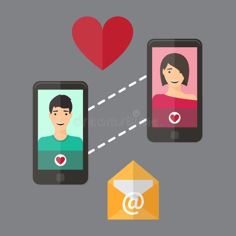 互联网约会、网上调情的人和联系 流动 库存例证