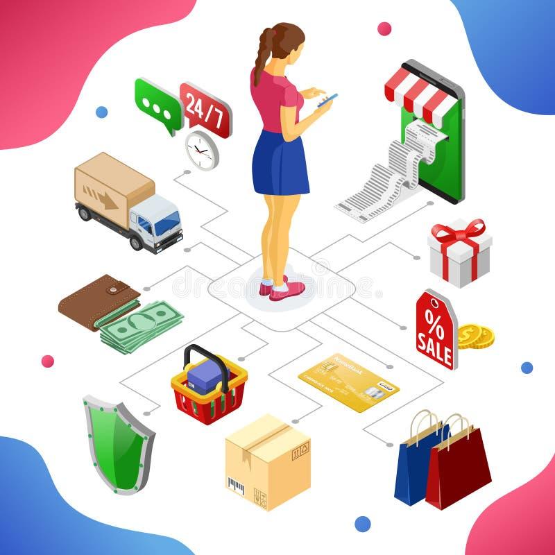 互联网购物的网上付款等量概念 皇族释放例证