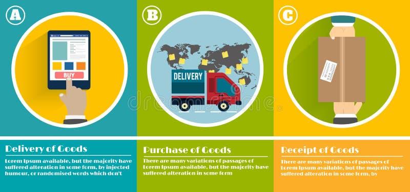 互联网购买的购物过程 向量例证