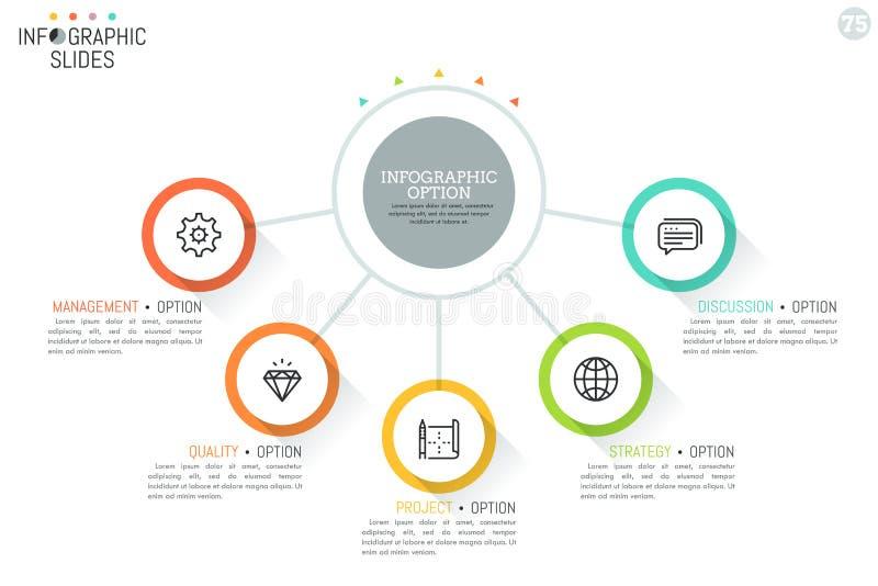 五个圈子、图表、标题和正文框在中心连接用主要圆的元素 库存例证