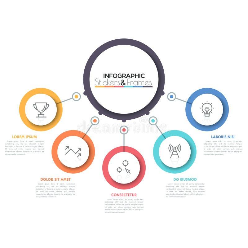 五个多彩多姿的圈子在中心,商业运作概念5个特点连接用主要圆的元素  向量例证