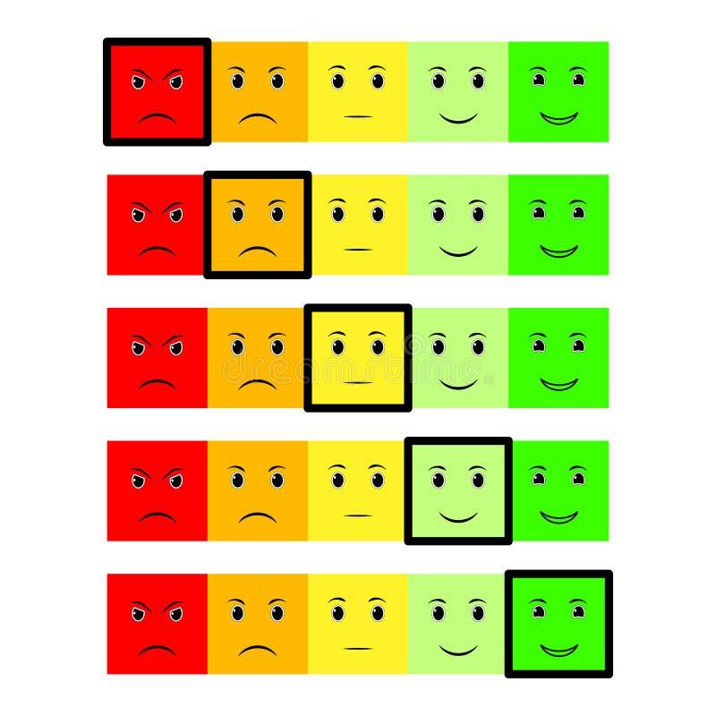 五张颜色面孔反馈/心情 集合五面孔标度-微笑中立哀伤-被隔绝的传染媒介例证 satisfac的等级或水平 向量例证
