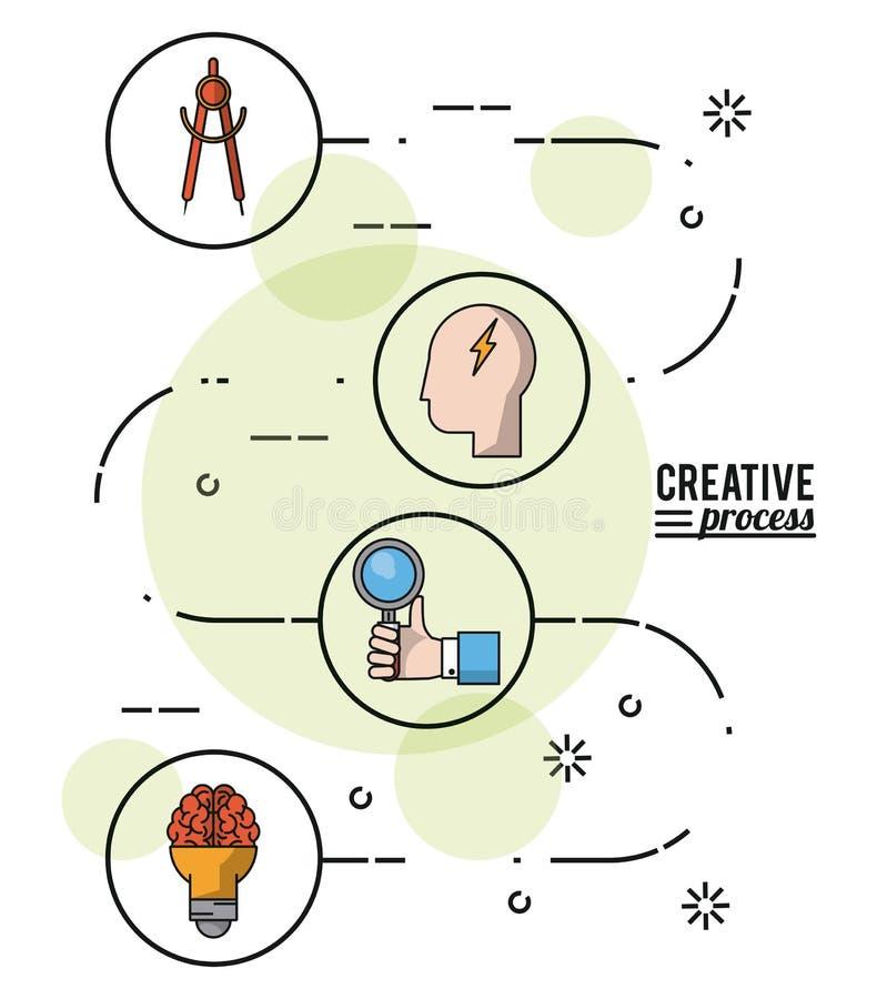五颜六色的与方式的海报创造性的过程对想法发展 向量例证