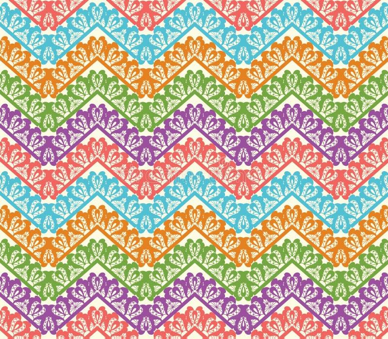 五颜六色的之字形无缝的样式。雪佛传染媒介背景 向量例证