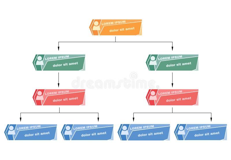 五颜六色的企业结构概念,与人象的公司组织系统图计划 向量例证