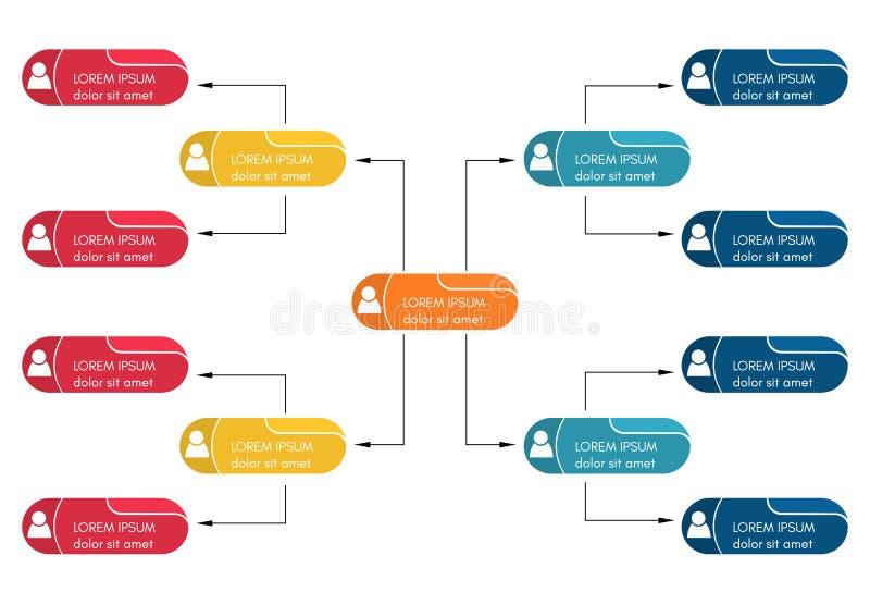 五颜六色的企业结构概念,公司组织系统图计划 皇族释放例证
