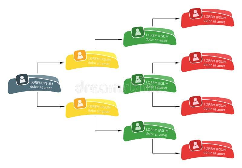 五颜六色的企业结构概念 皇族释放例证