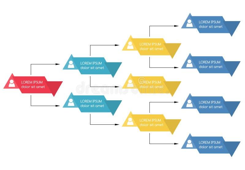 五颜六色的企业结构概念 库存例证