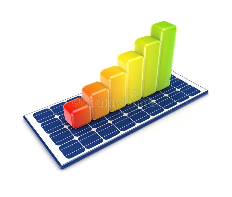 五颜六色的图形和太阳能电池。 库存例证
