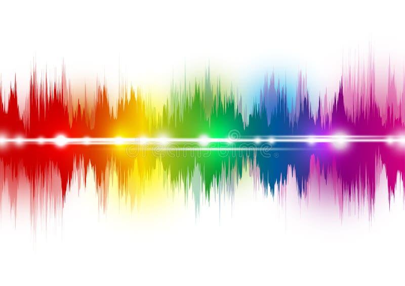 五颜六色的在白色背景的音乐声波 库存例证