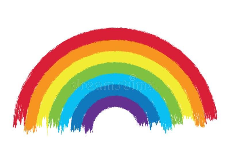 五颜六色的彩虹弧 皇族释放例证