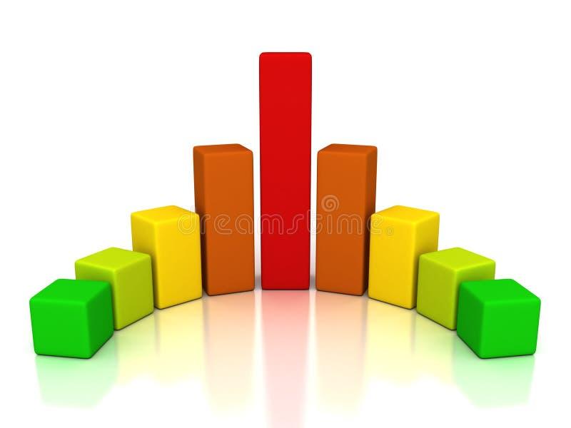 五颜六色的彩虹财务成功的长条图图 向量例证