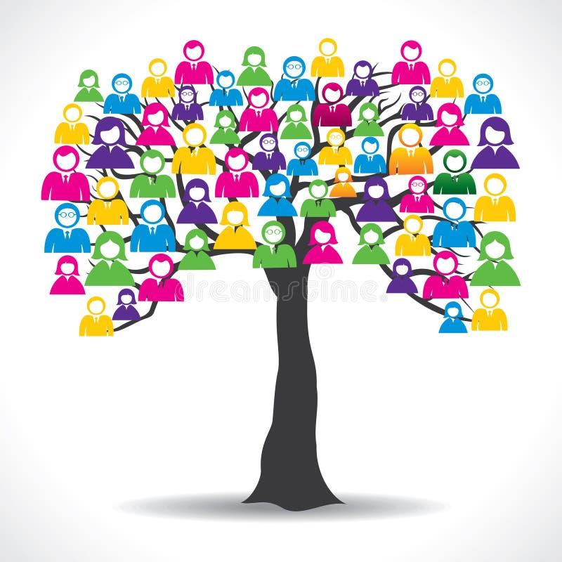 五颜六色的社会媒体人员做一个结构树 库存例证