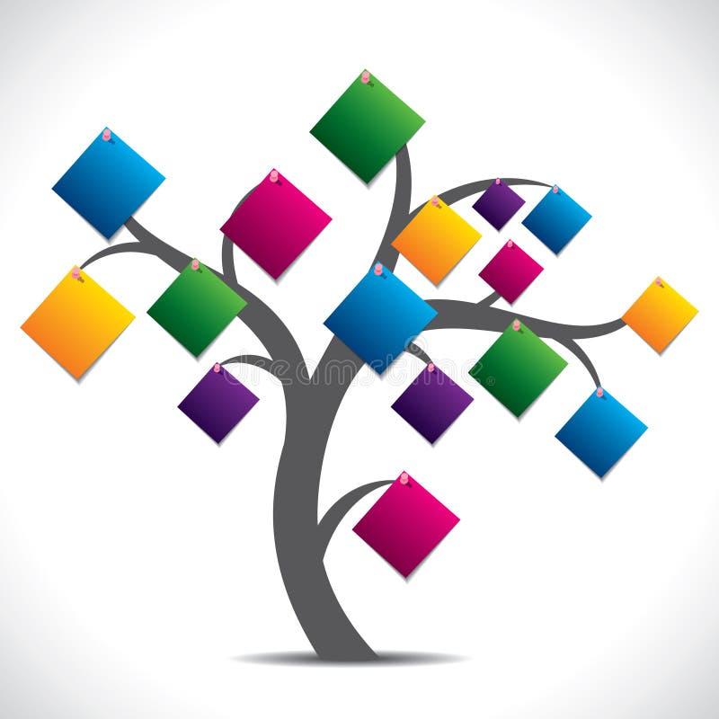 五颜六色的纸附注结构树 库存例证