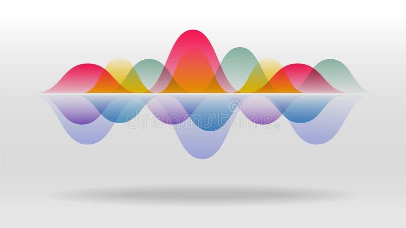 五颜六色的行动声波摘要背景 皇族释放例证