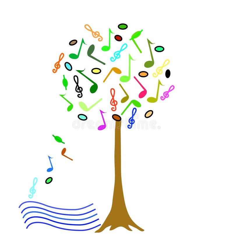 五颜六色的音乐结构树 皇族释放例证