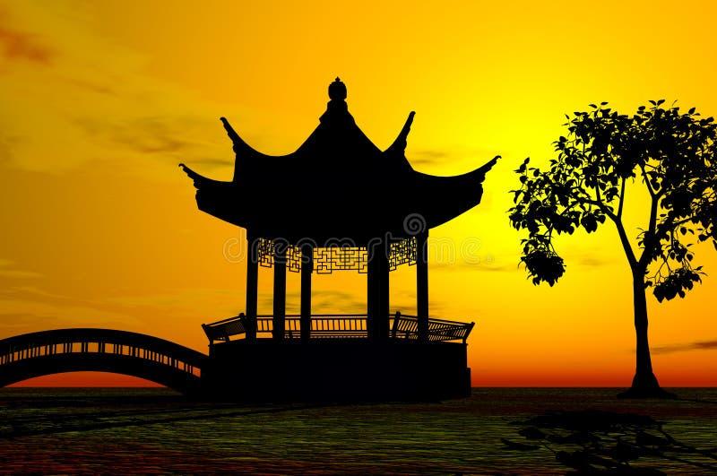 亚洲寺庙 向量例证