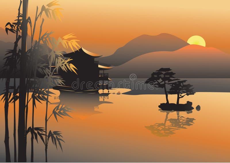 亚洲湖 向量例证