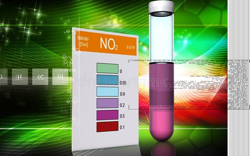 亚硝酸盐测试 向量例证