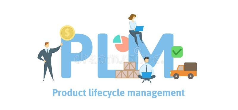 产品周期管理,产品的生命周期管理 与主题词、信件和象的概念 平的传染媒介例证 查出在白色 向量例证