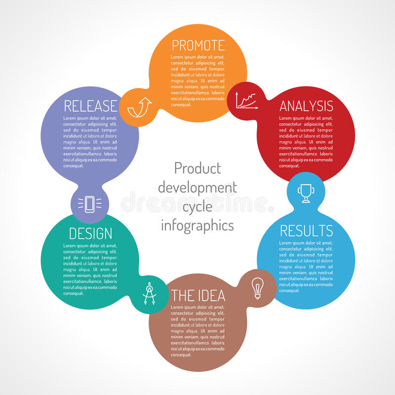 产品开发周期infographics 皇族释放例证
