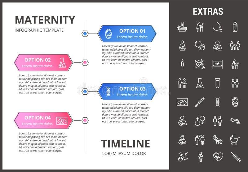 产科infographic模板、元素和象 皇族释放例证