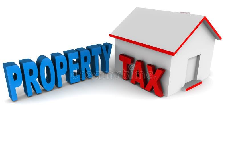 财产税 皇族释放例证