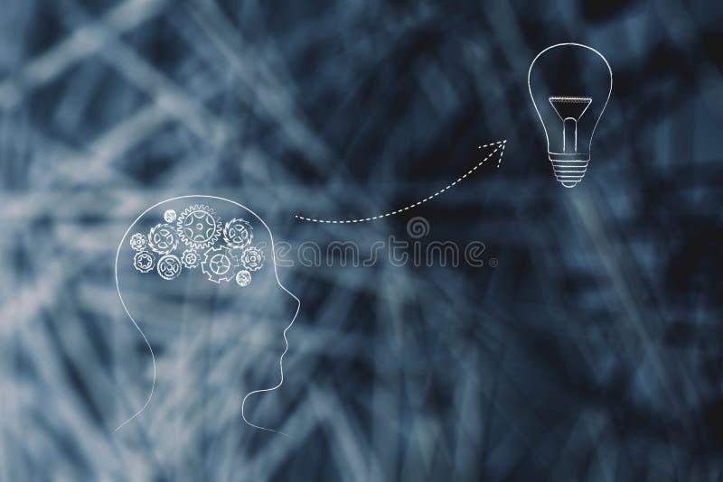 人与大齿轮的` s外形认为机制脑子producin 向量例证
