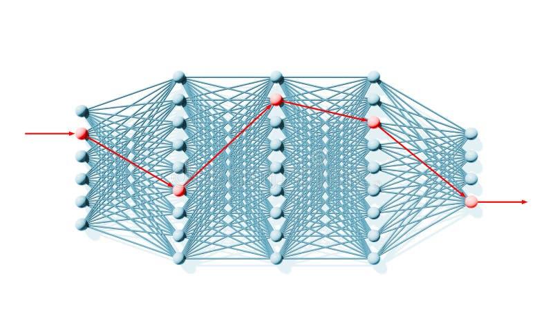 人为深刻的神经网络,概要看法 库存例证