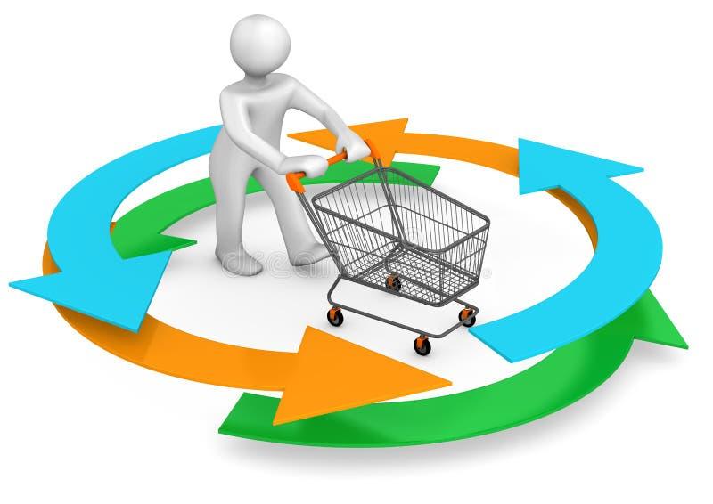 人体模型购物车箭头周期 向量例证