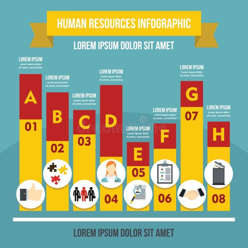 人力资源infographic概念,平的样式 向量例证