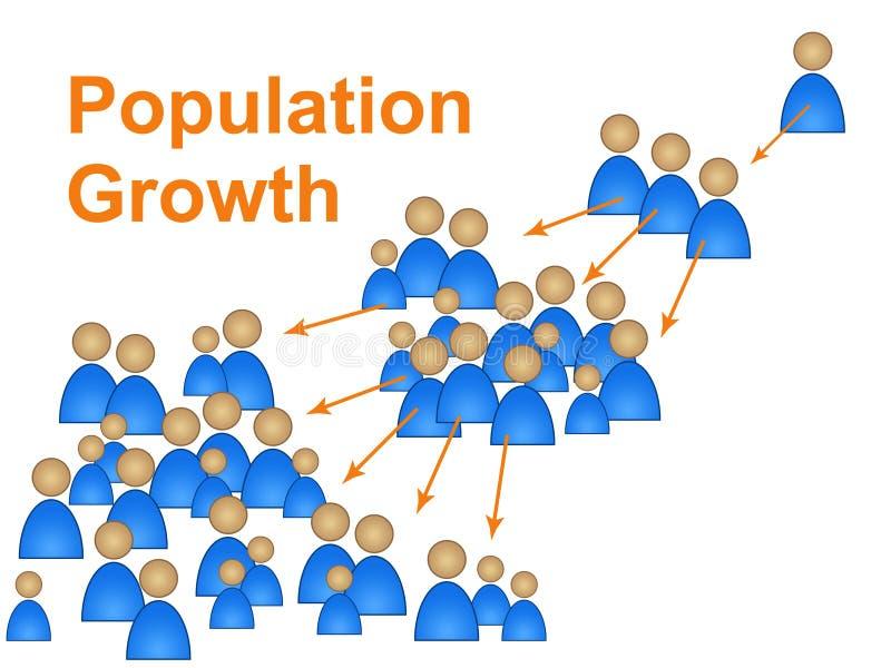 人口增长显示家庭再生产和期望 向量例证