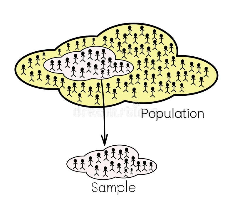 从人口指标的研究处理采样 库存例证