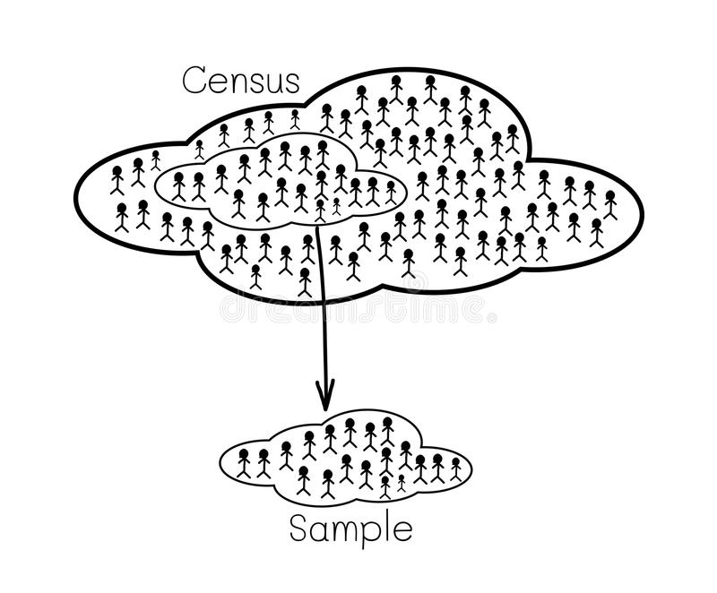 从人口指标的研究处理采样 向量例证