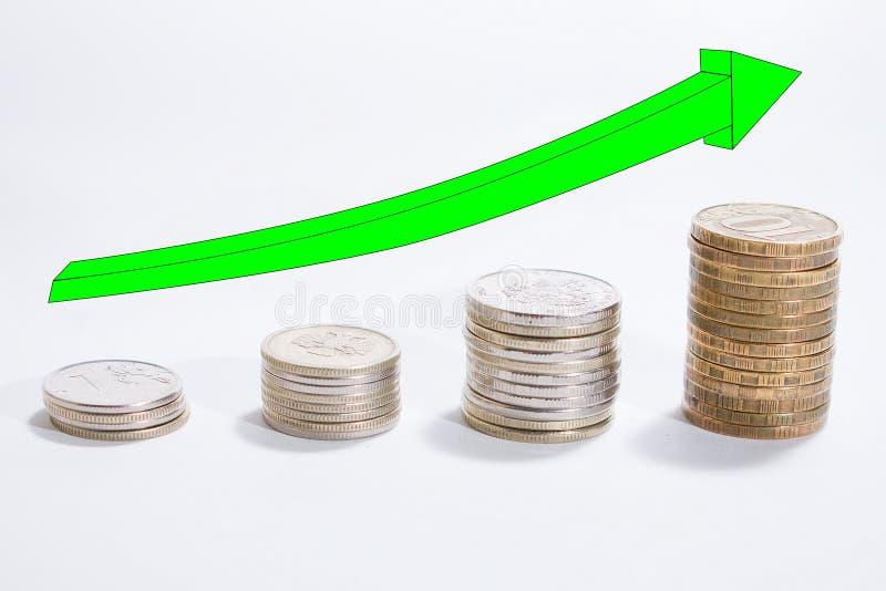 人口收入增加 免版税库存照片