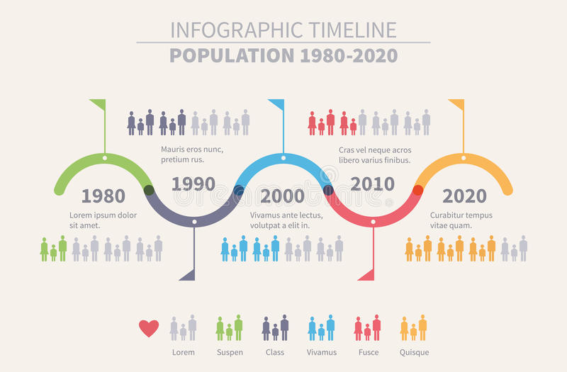 人口时间安排Inforgraphic设计 库存例证