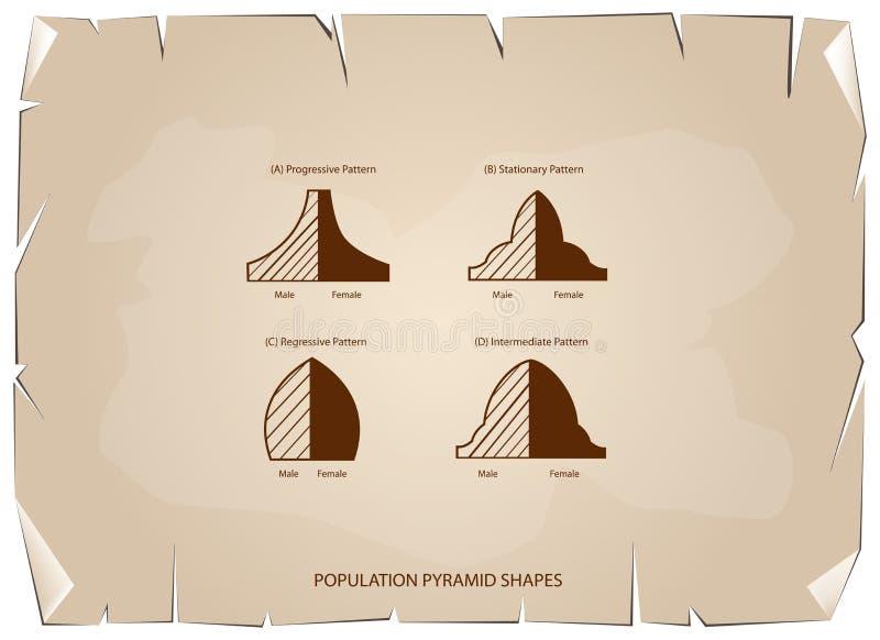 人口年龄金字塔的四种类型在老纸背景的 库存例证