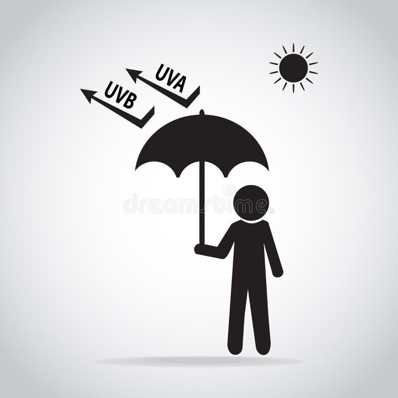 人和伞保护免受乌瓦和UVB 向量例证