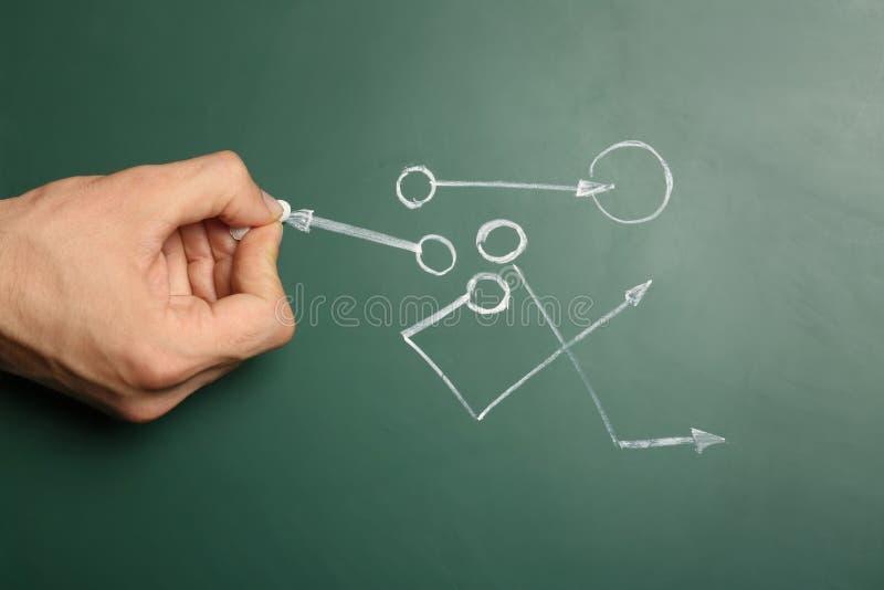 人图画在黑板的足球比赛计划 免版税库存图片