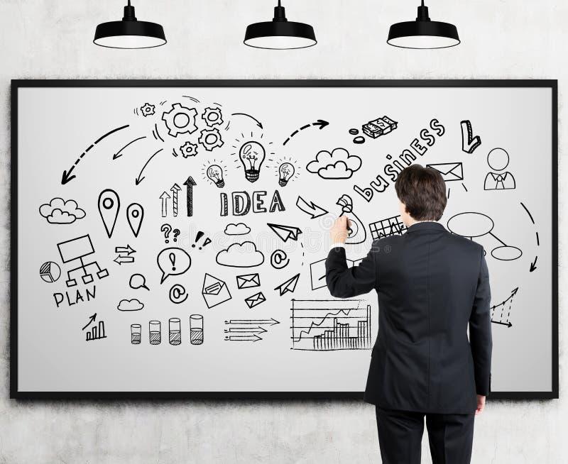 人图画企业在whiteboard的想法乱画 免版税库存图片
