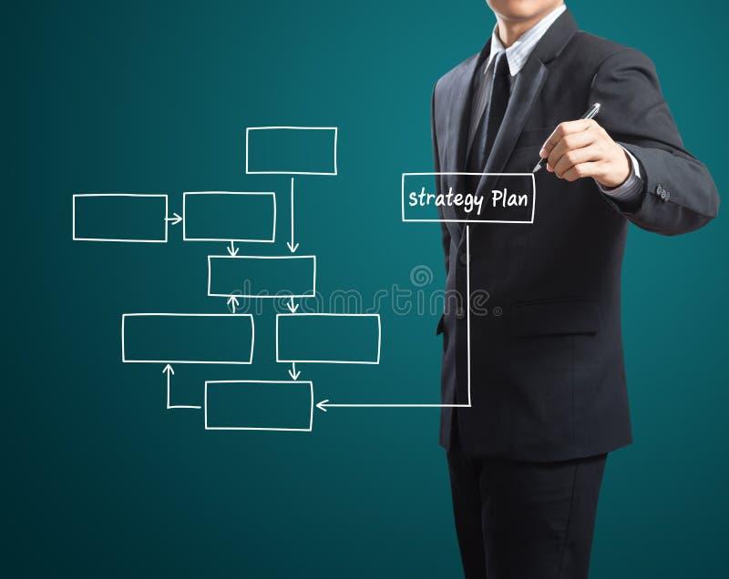 人图画战略流程图 免版税库存照片