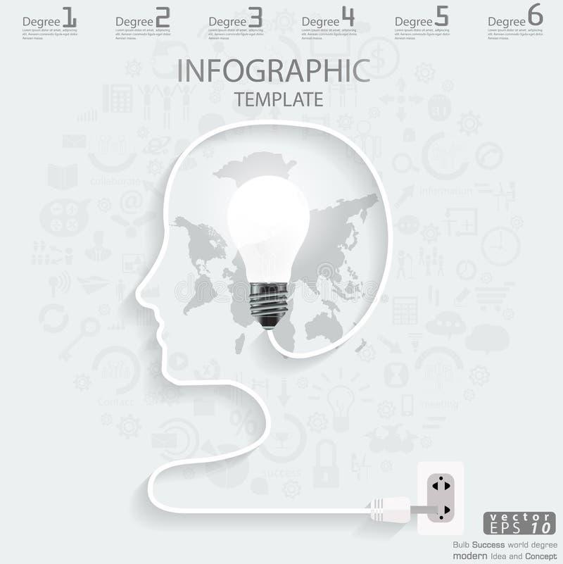 人头有电灯泡标志企业现代设计想法和概念导航例证与象,世界地图的Infographic模板 皇族释放例证