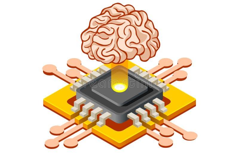 人工智能机器学习概念横幅 向量例证