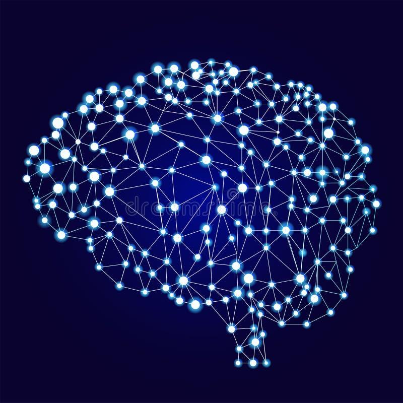 人工神经网络横幅 联接主义ANNs的形式 计算系统通过生物脑子网络启发了 皇族释放例证