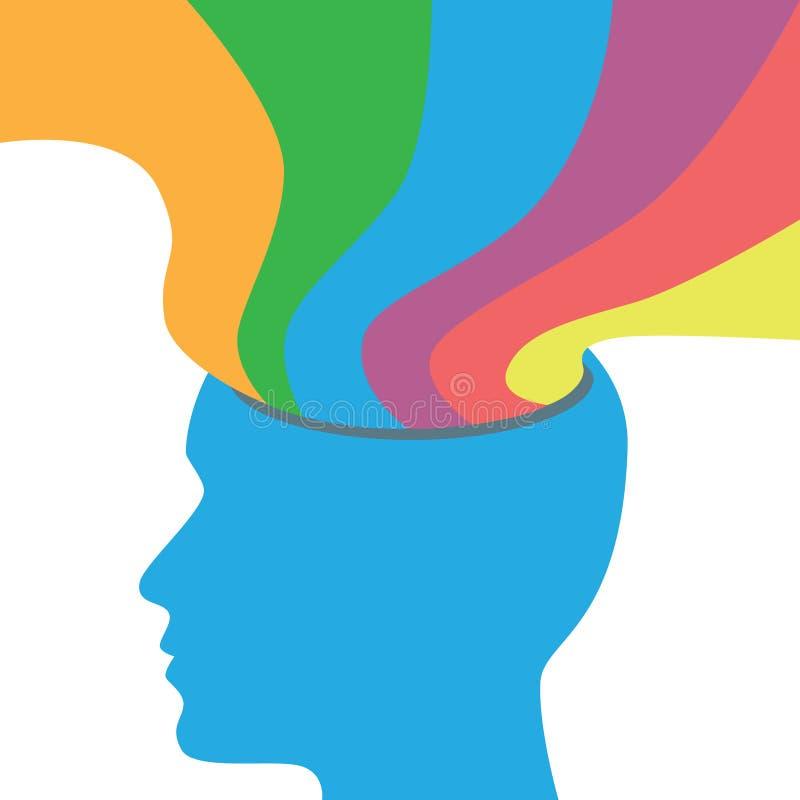 人的想法,认为,心理学和智力抽象概念与面孔剪影 库存例证